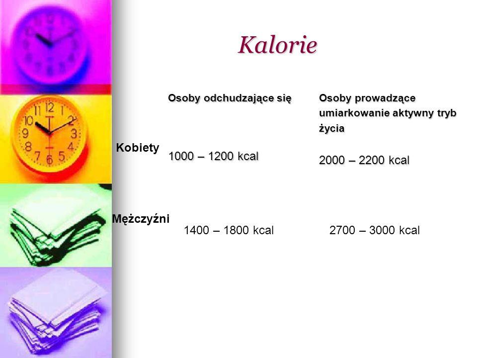 Kalorie 1000 – 1200 kcal 2000 – 2200 kcal Kobiety Mężczyźni