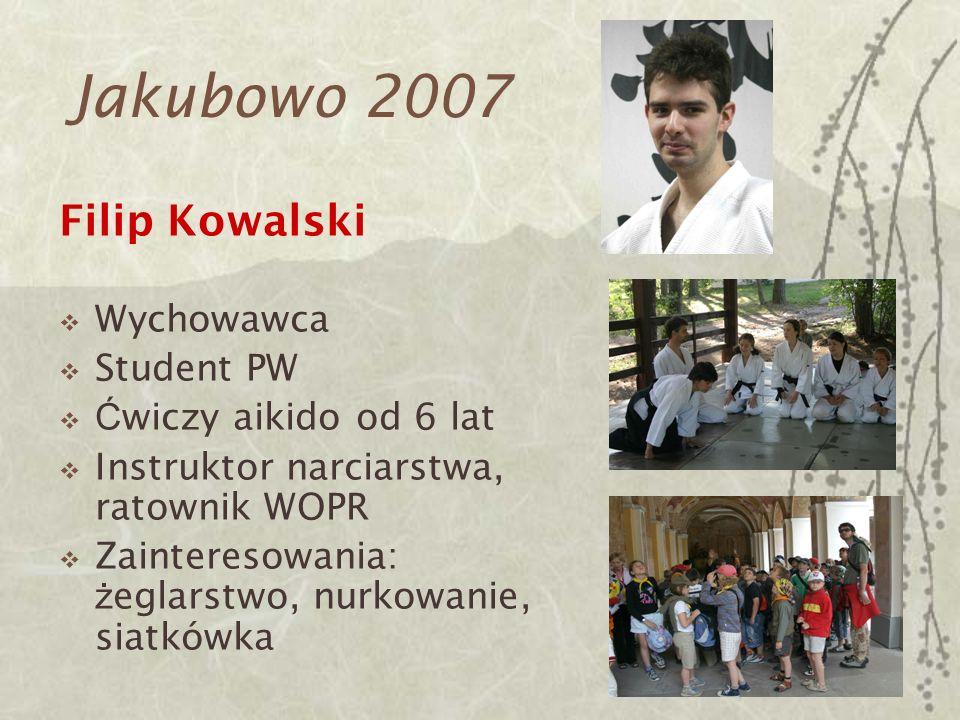 Jakubowo 2007 Filip Kowalski Wychowawca Student PW
