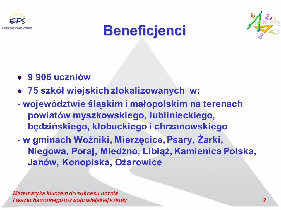 Beneficjenci 9 906 uczniów 75 szkół wiejskich zlokalizowanych w: