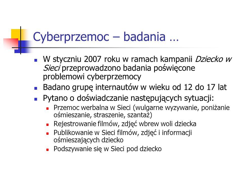 Cyberprzemoc – badania …
