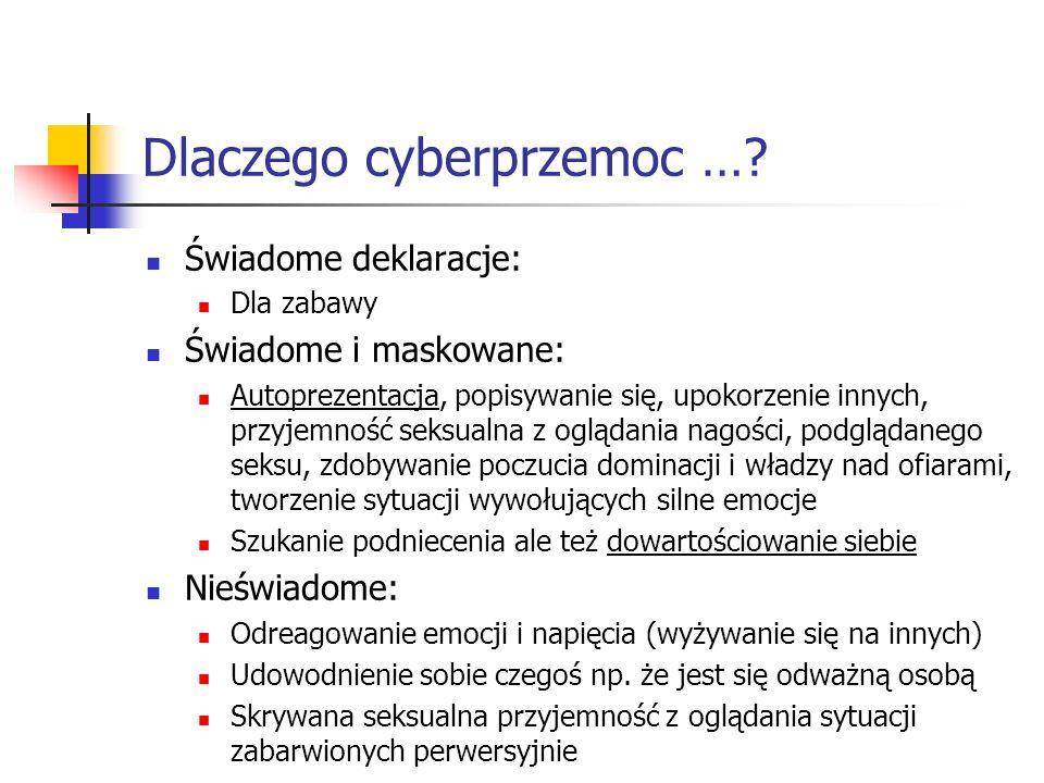 Dlaczego cyberprzemoc …