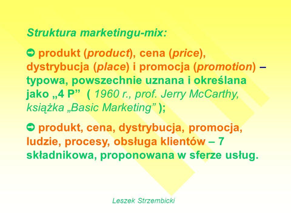 Struktura marketingu-mix: