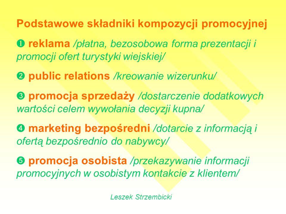 Podstawowe składniki kompozycji promocyjnej