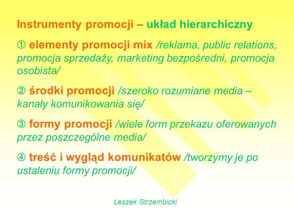 Instrumenty promocji – układ hierarchiczny