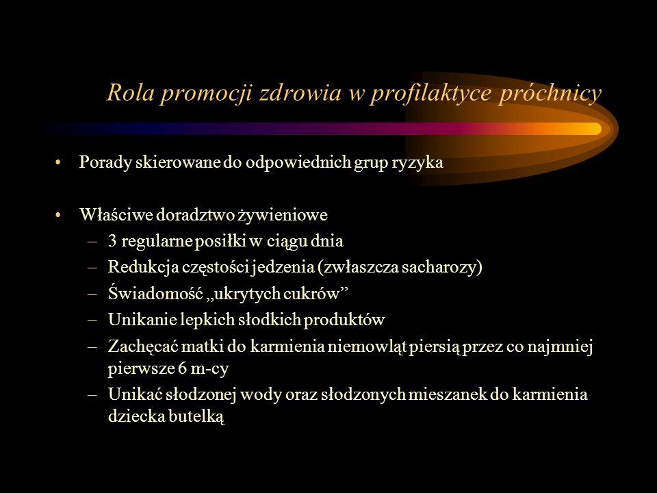 Rola promocji zdrowia w profilaktyce próchnicy