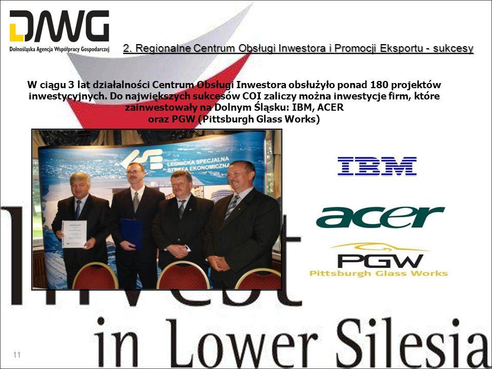 2. Regionalne Centrum Obsługi Inwestora i Promocji Eksportu - sukcesy