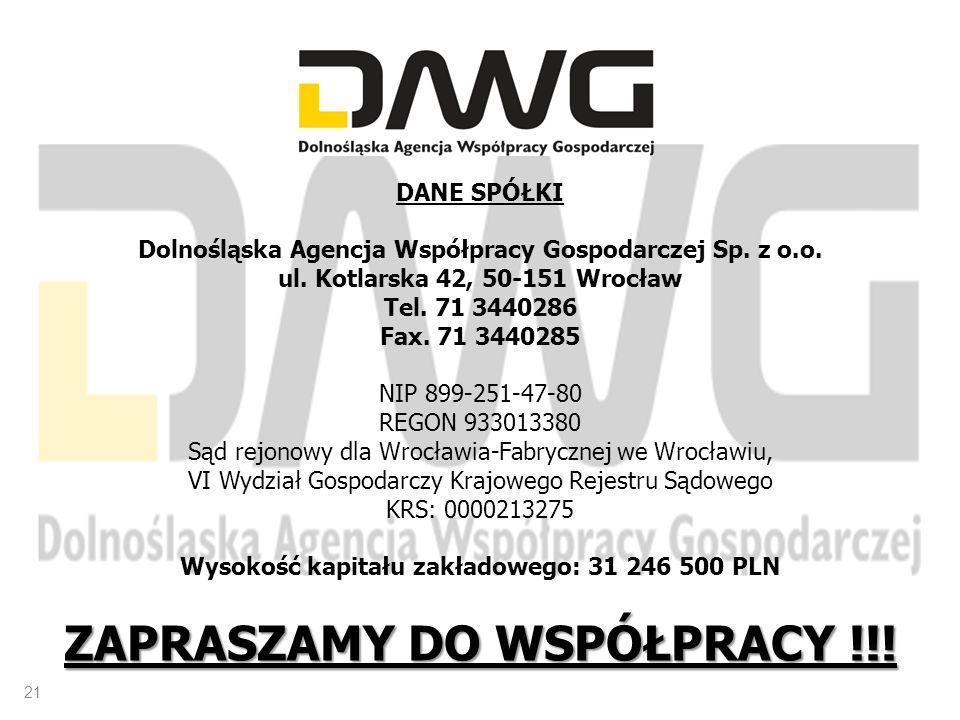 Wysokość kapitału zakładowego: 31 246 500 PLN