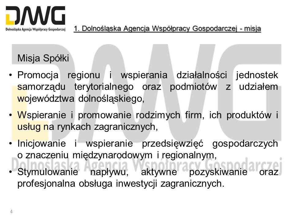 Misja Spółki Promocja regionu i wspierania działalności jednostek samorządu terytorialnego oraz podmiotów z udziałem województwa dolnośląskiego,