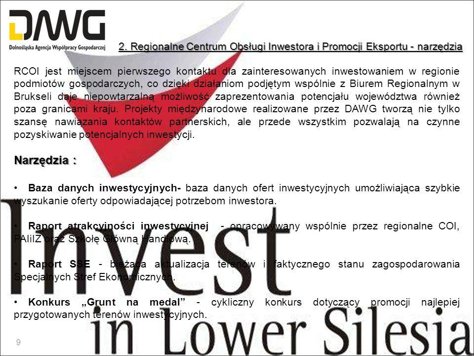 2. Regionalne Centrum Obsługi Inwestora i Promocji Eksportu - narzędzia