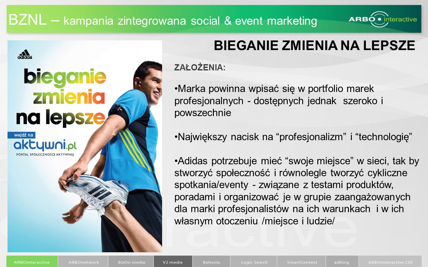 BZNL – kampania zintegrowana social & event marketing