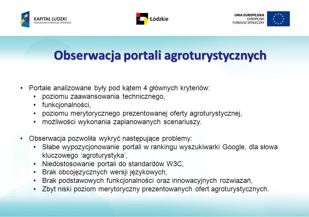 Obserwacja portali agroturystycznych