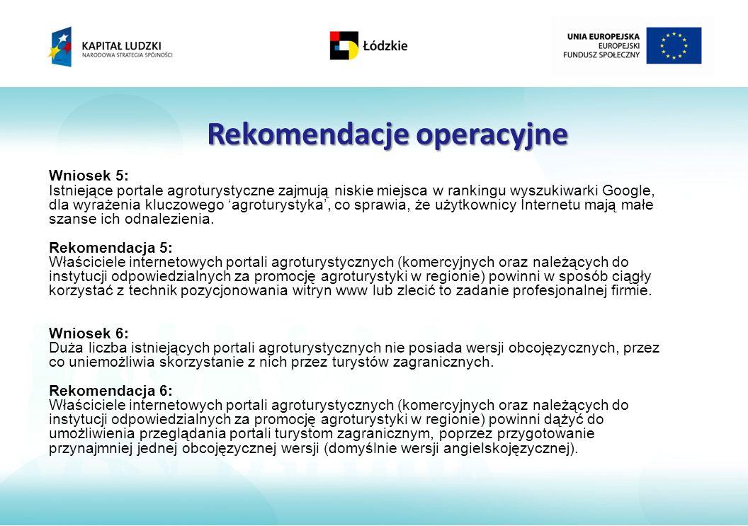Rekomendacje operacyjne