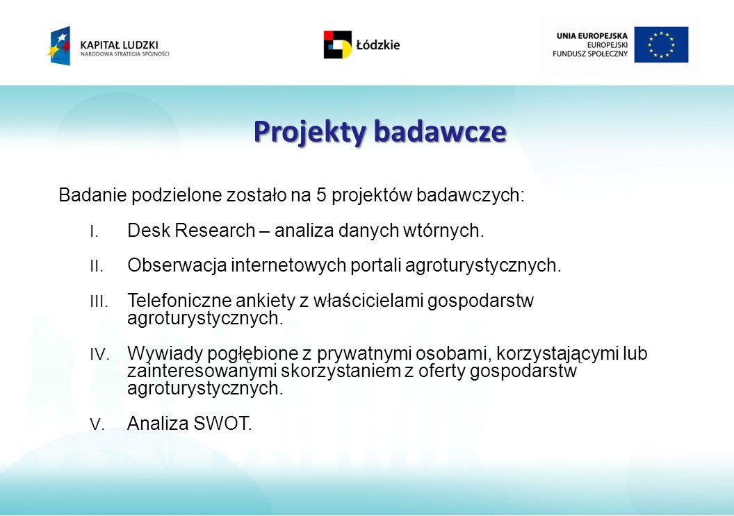 Projekty badawcze Badanie podzielone zostało na 5 projektów badawczych: Desk Research – analiza danych wtórnych.