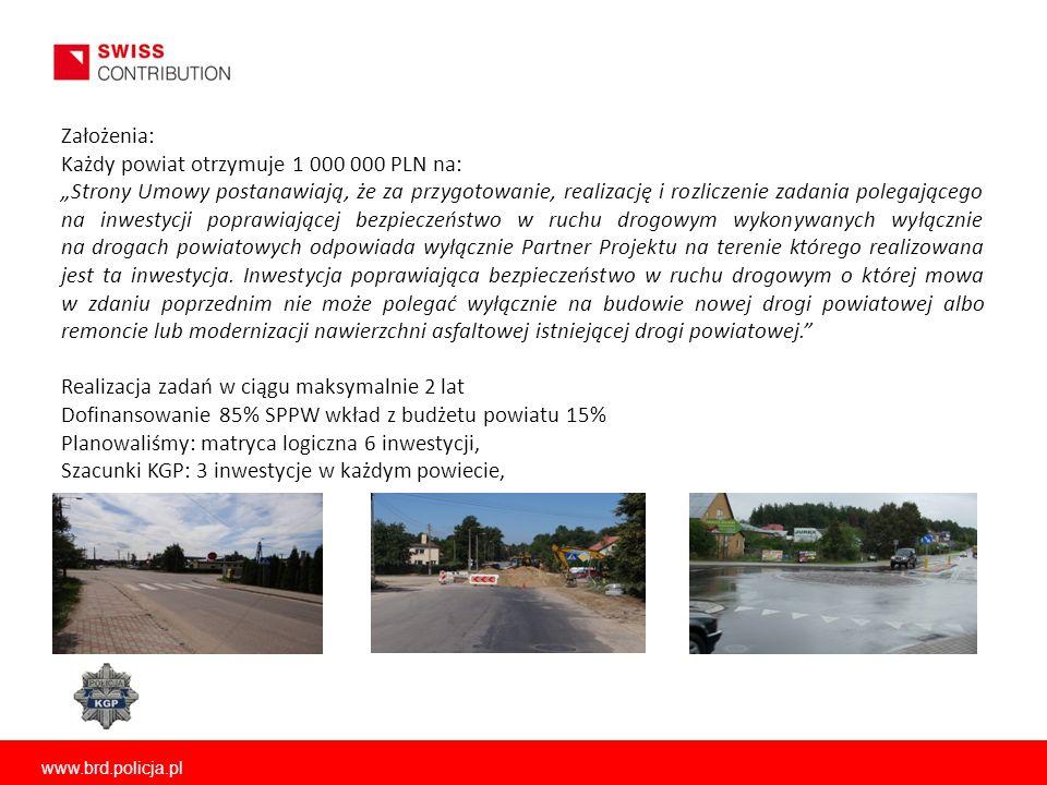 Każdy powiat otrzymuje 1 000 000 PLN na: