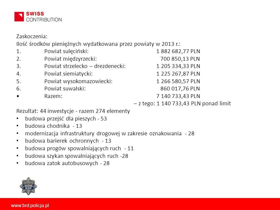 Ilość środków pieniężnych wydatkowana przez powiaty w 2013 r.: