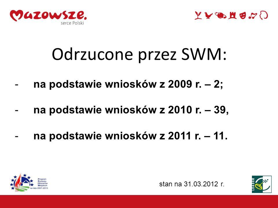 Odrzucone przez SWM: na podstawie wniosków z 2009 r. – 2;