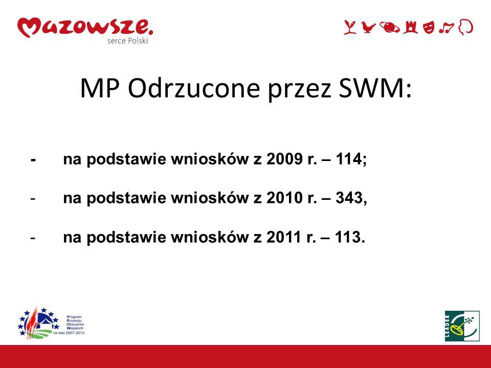 MP Odrzucone przez SWM:
