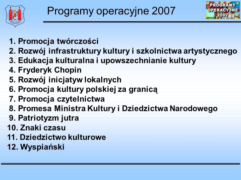 Programy operacyjne 2007 1. Promocja twórczości