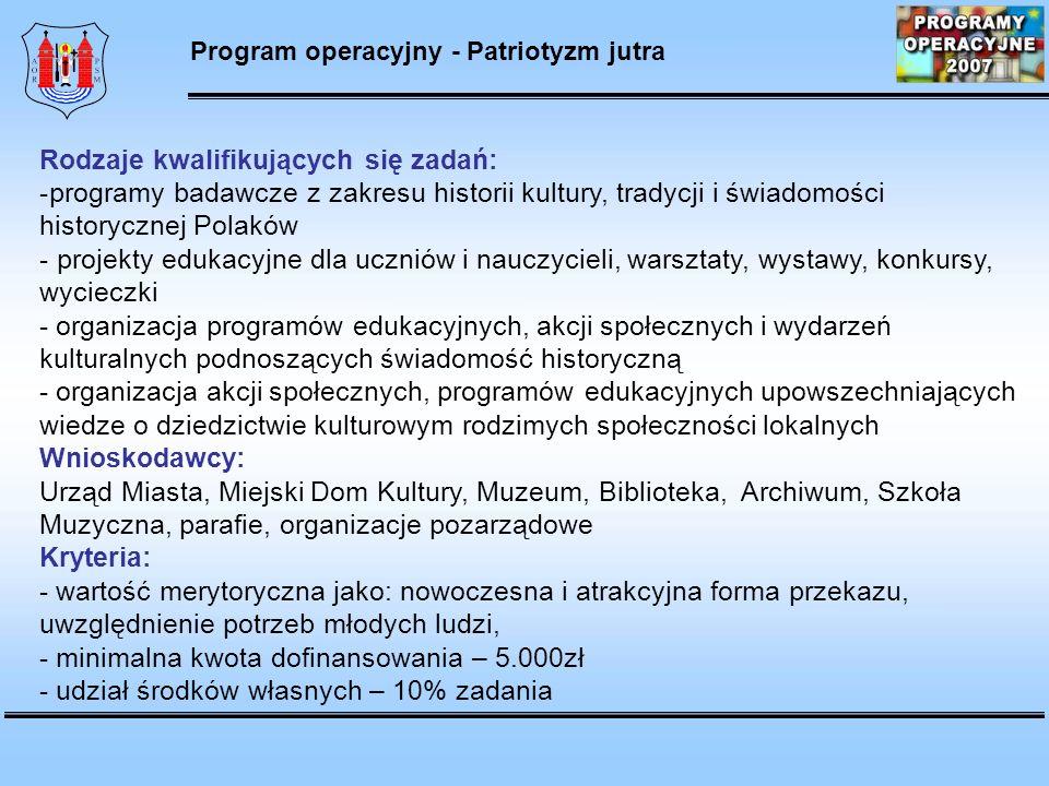 Program operacyjny - Patriotyzm jutra