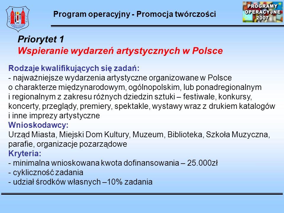 Wspieranie wydarzeń artystycznych w Polsce