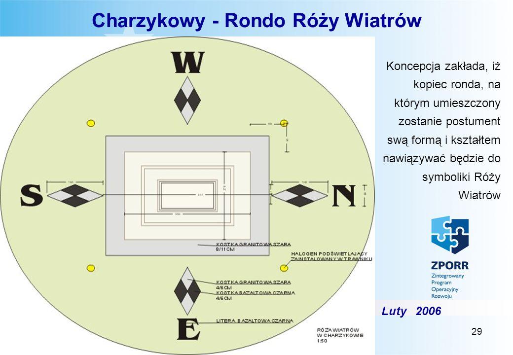 Charzykowy - Rondo Róży Wiatrów