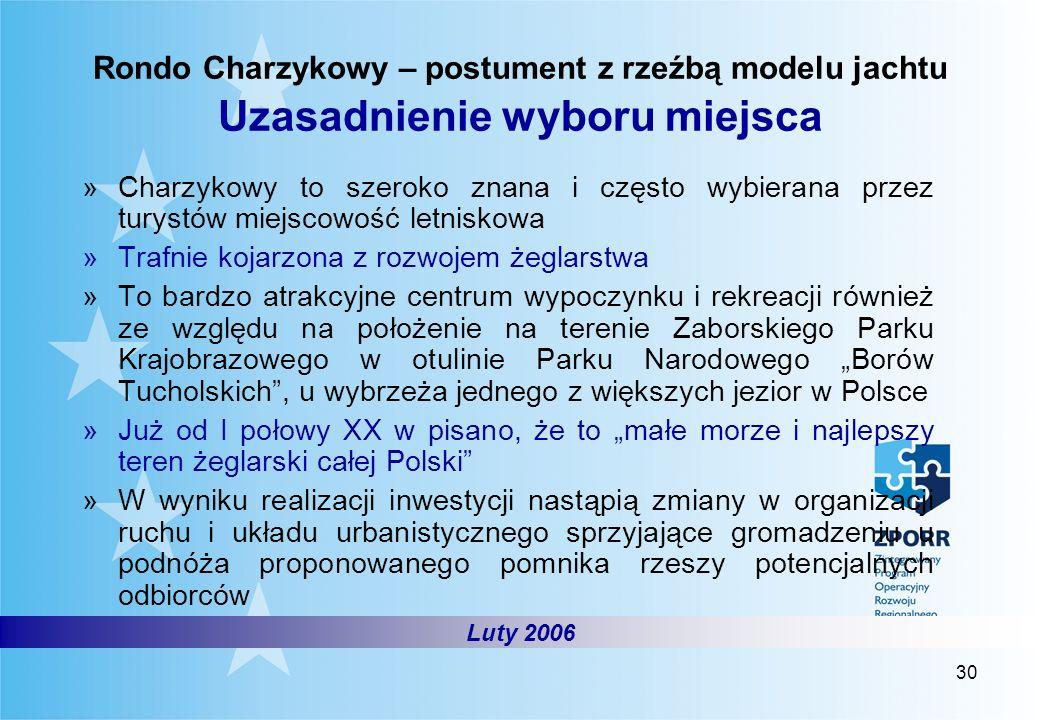 Rondo Charzykowy – postument z rzeźbą modelu jachtu Uzasadnienie wyboru miejsca
