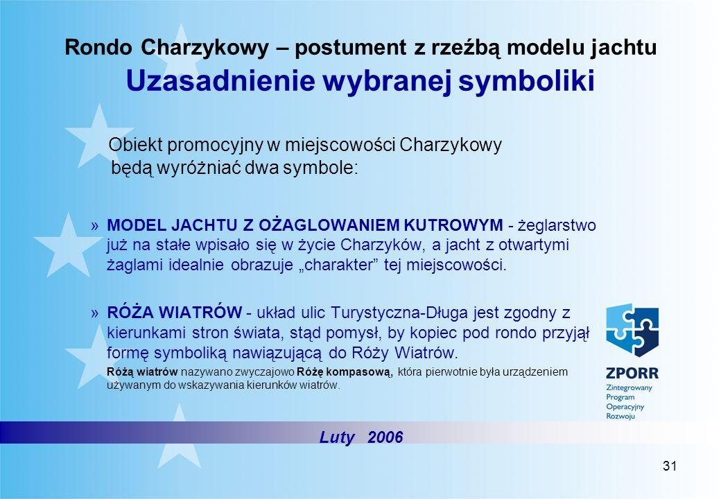 Rondo Charzykowy – postument z rzeźbą modelu jachtu Uzasadnienie wybranej symboliki