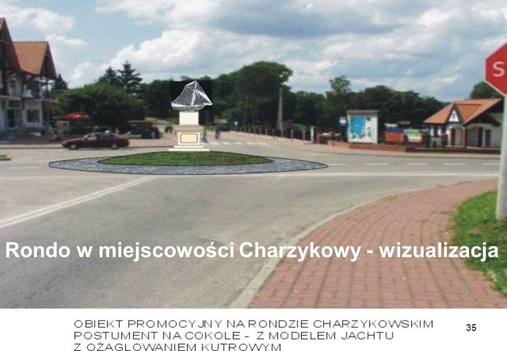Rondo w miejscowości Charzykowy - wizualizacja