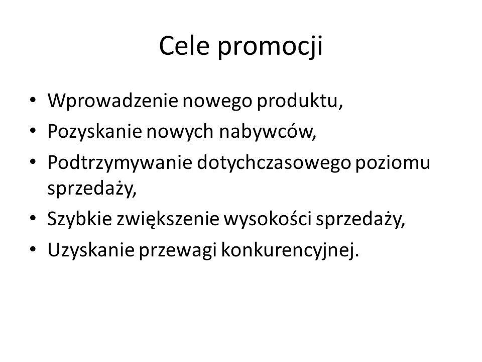 Cele promocji Wprowadzenie nowego produktu,