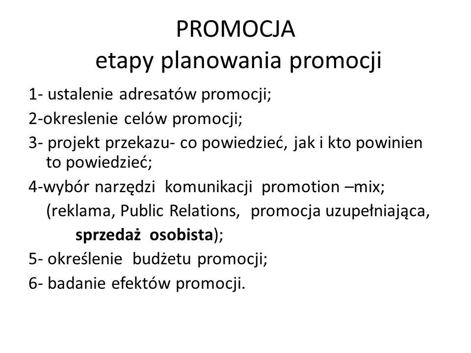 PROMOCJA etapy planowania promocji