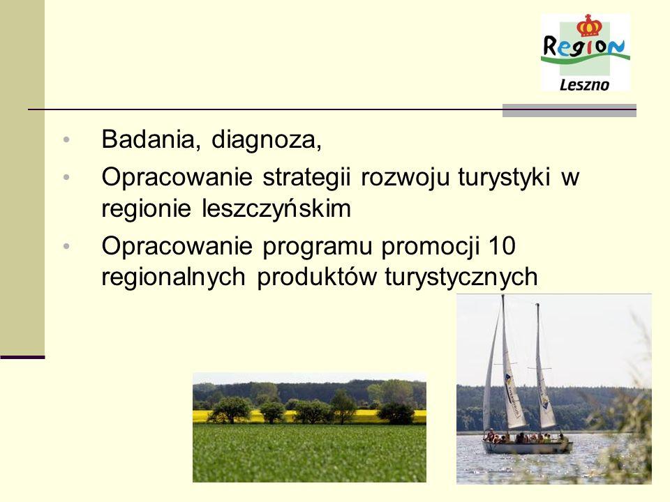 Badania, diagnoza,Opracowanie strategii rozwoju turystyki w regionie leszczyńskim.