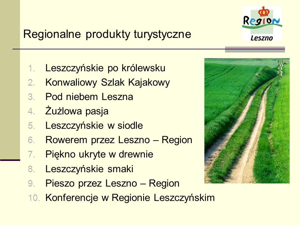 Regionalne produkty turystyczne