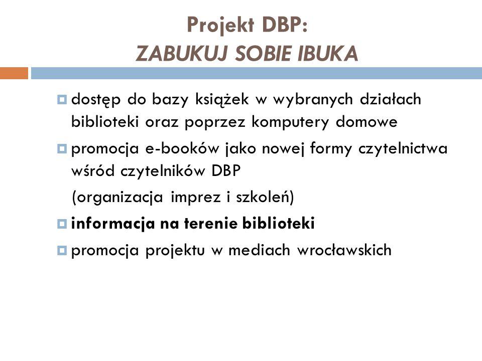 Projekt DBP: ZABUKUJ SOBIE IBUKA