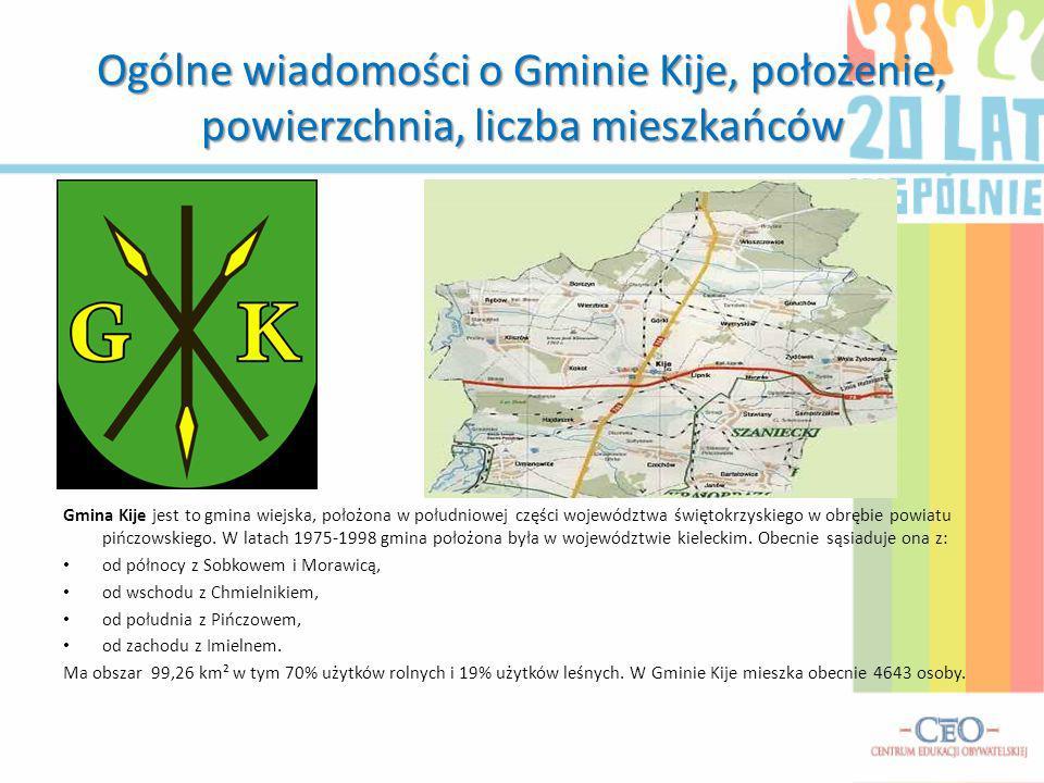 Ogólne wiadomości o Gminie Kije, położenie, powierzchnia, liczba mieszkańców