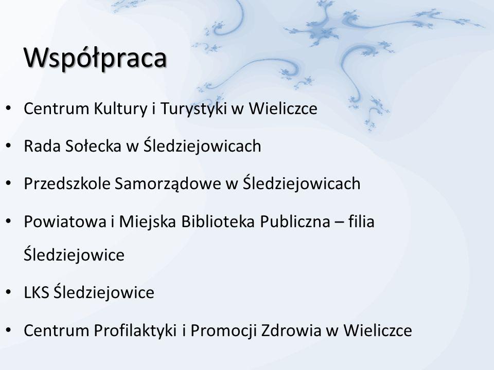 Współpraca Centrum Kultury i Turystyki w Wieliczce