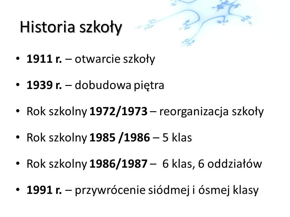 Historia szkoły 1911 r. – otwarcie szkoły 1939 r. – dobudowa piętra