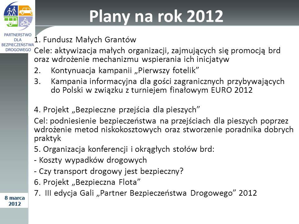 Plany na rok 2012 1. Fundusz Małych Grantów