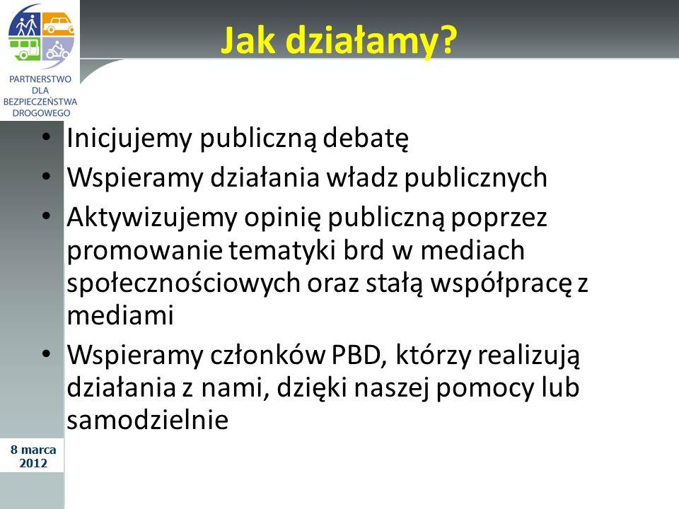 Jak działamy Inicjujemy publiczną debatę