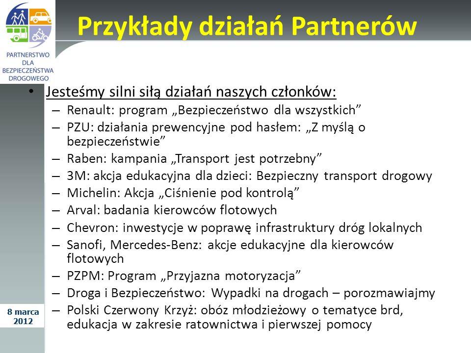 Przykłady działań Partnerów