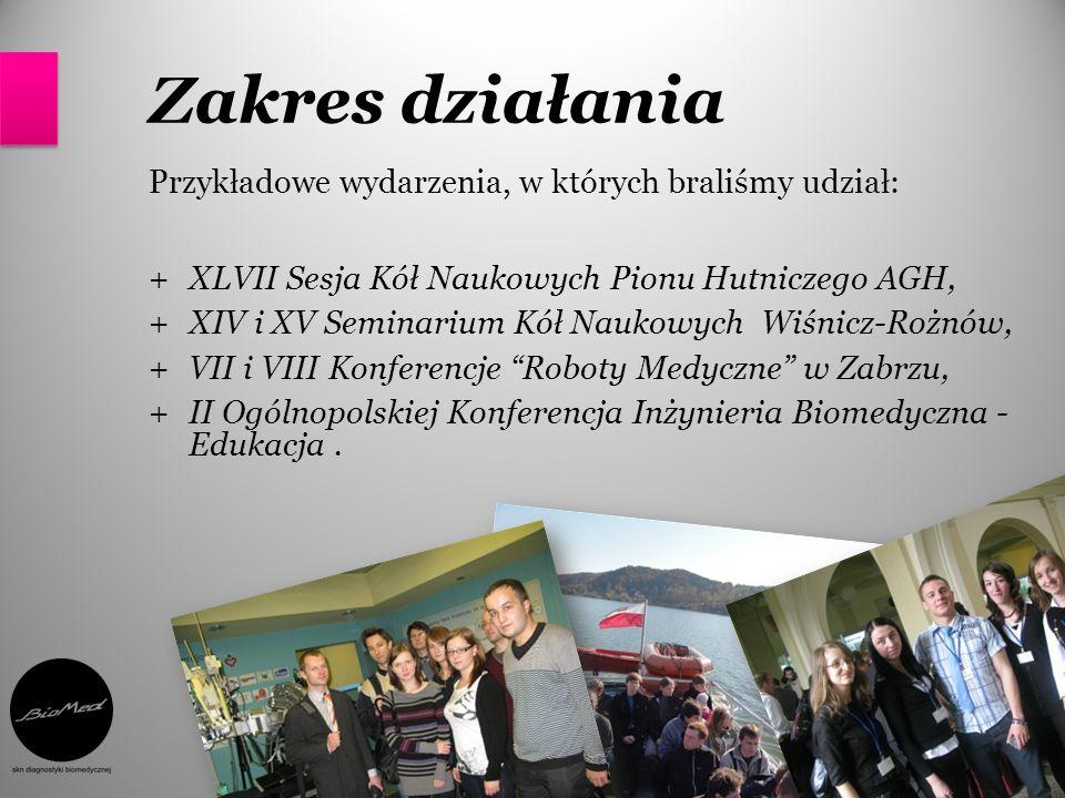 Zakres działania Przykładowe wydarzenia, w których braliśmy udział: