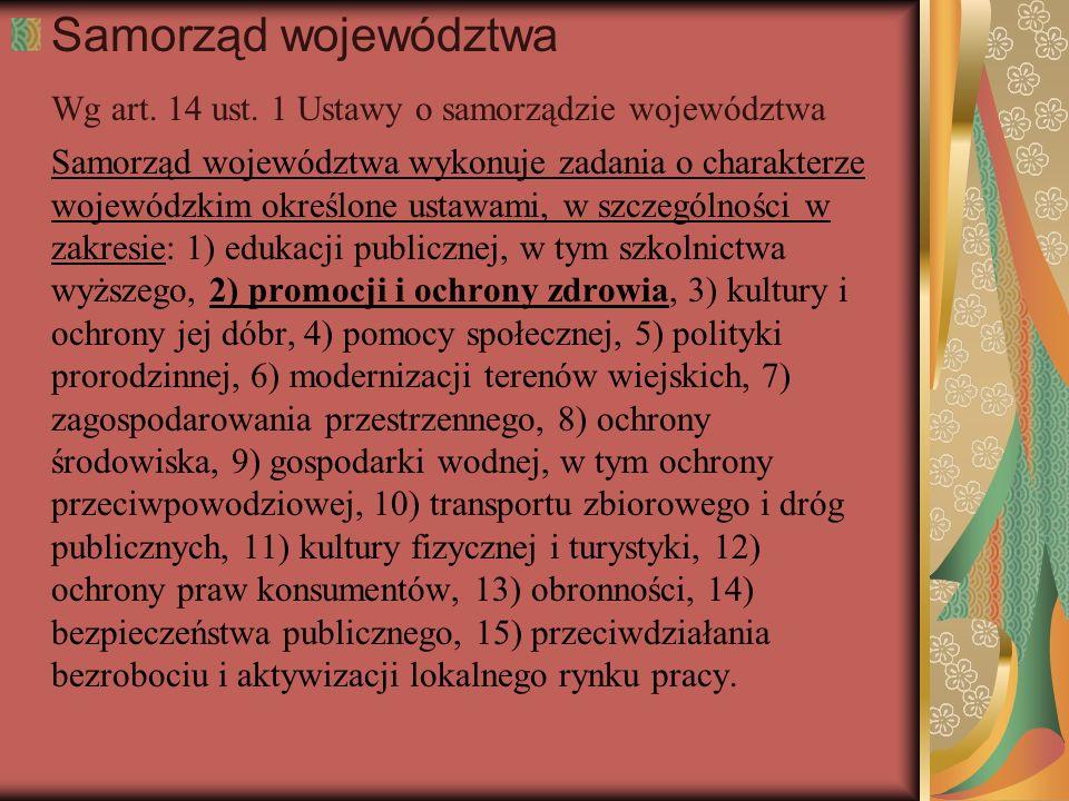 Wg art. 14 ust. 1 Ustawy o samorządzie województwa
