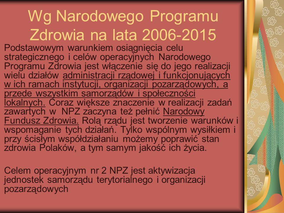 Wg Narodowego Programu Zdrowia na lata 2006-2015