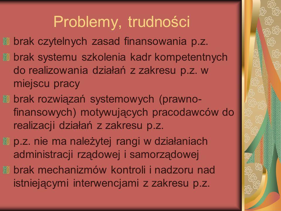 Problemy, trudności brak czytelnych zasad finansowania p.z.