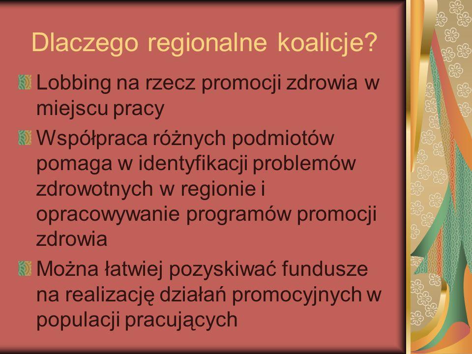 Dlaczego regionalne koalicje