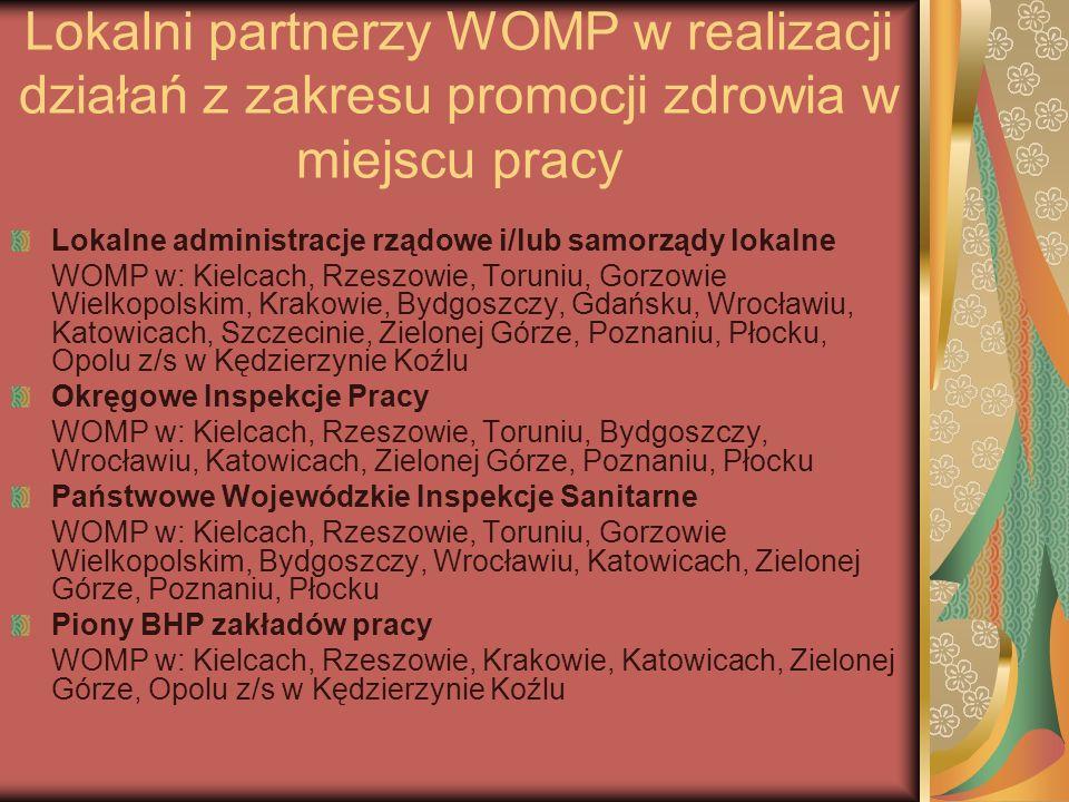 Lokalni partnerzy WOMP w realizacji działań z zakresu promocji zdrowia w miejscu pracy