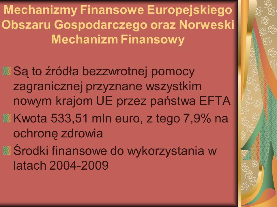 Mechanizmy Finansowe Europejskiego Obszaru Gospodarczego oraz Norweski Mechanizm Finansowy