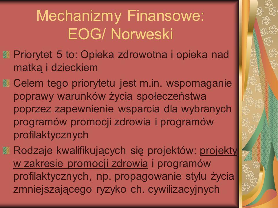 Mechanizmy Finansowe: EOG/ Norweski
