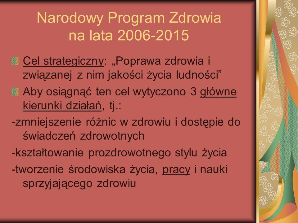 Narodowy Program Zdrowia na lata 2006-2015
