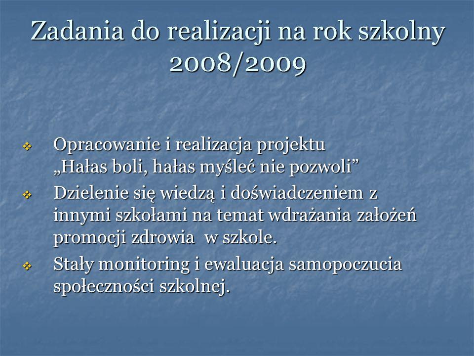 Zadania do realizacji na rok szkolny 2008/2009