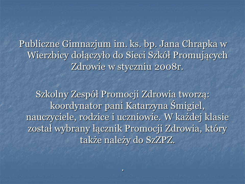 Publiczne Gimnazjum im. ks. bp